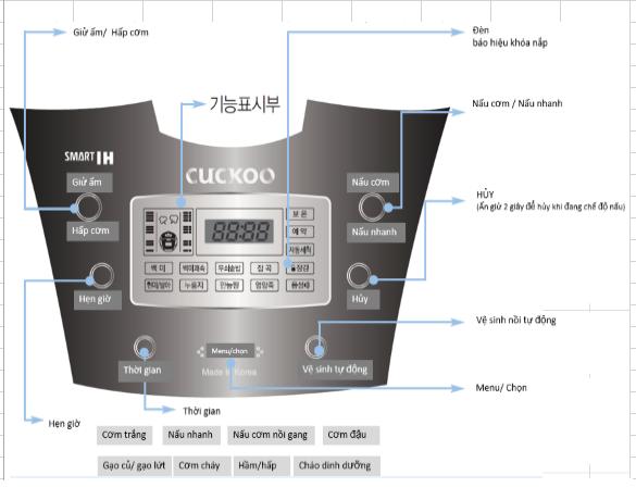 Nồi cơm điện Cao tần Cuckoo CRP-HUF1080SS  7551 4